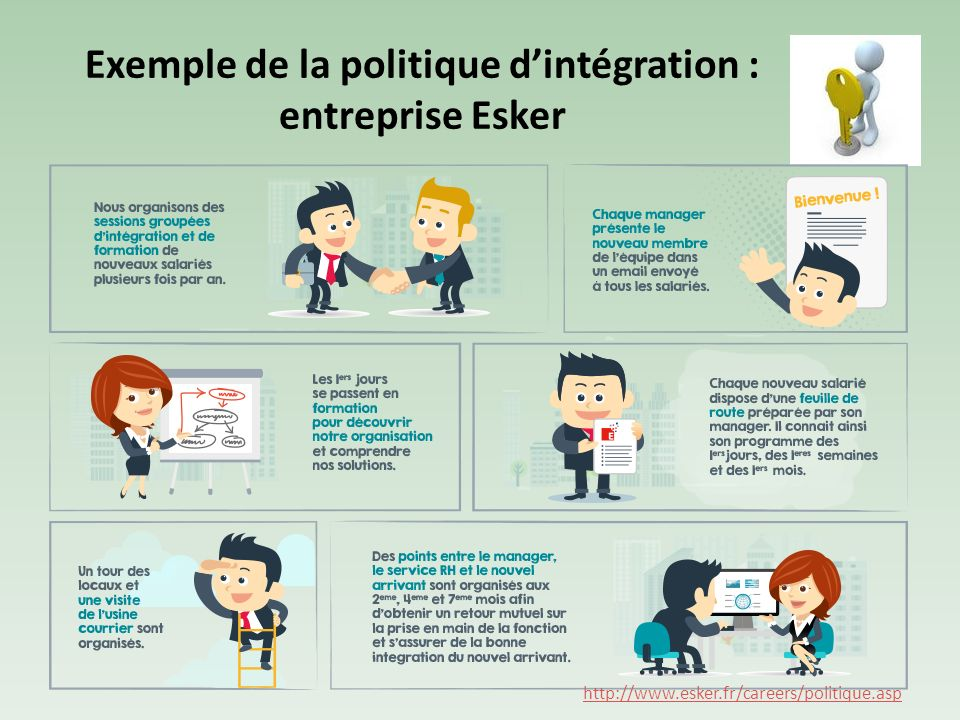 Th me 2 comp tences potentiels ppt video online for Exemple de reglement interieur entreprise