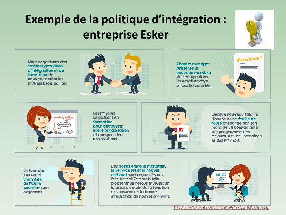 Th me 2 comp tences potentiels ppt video online for Exemple de reglement interieur entreprise
