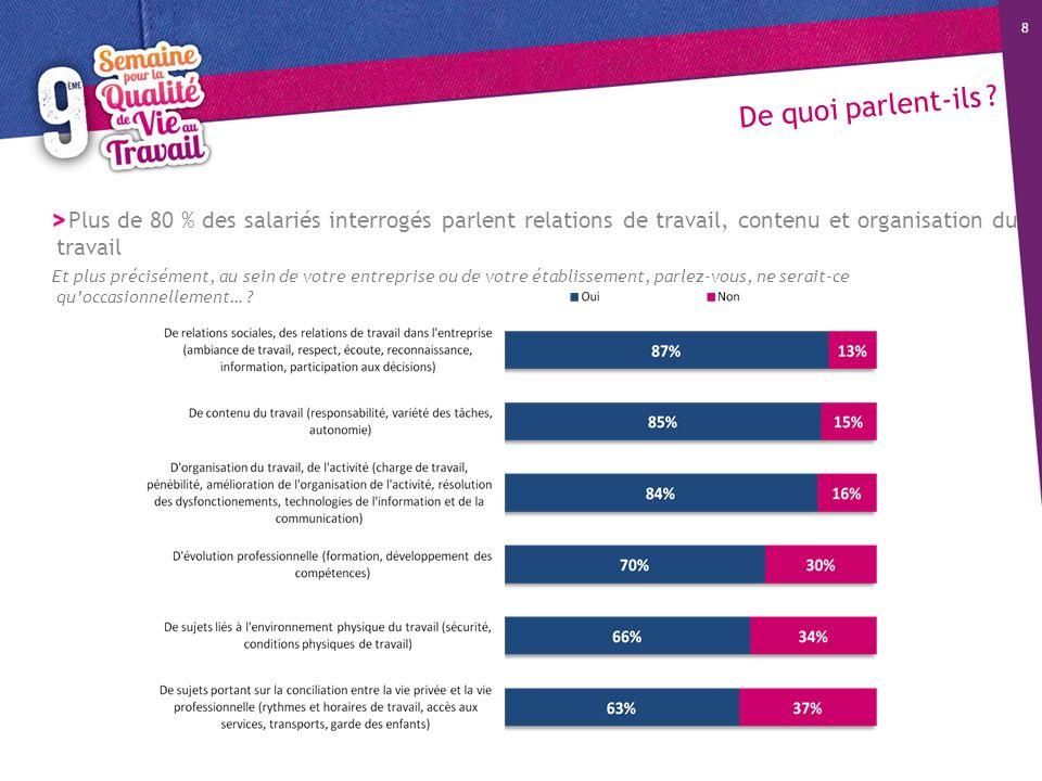 De quoi parlent-ils Plus de 80 % des salariés interrogés parlent relations de travail, contenu et organisation du travail.