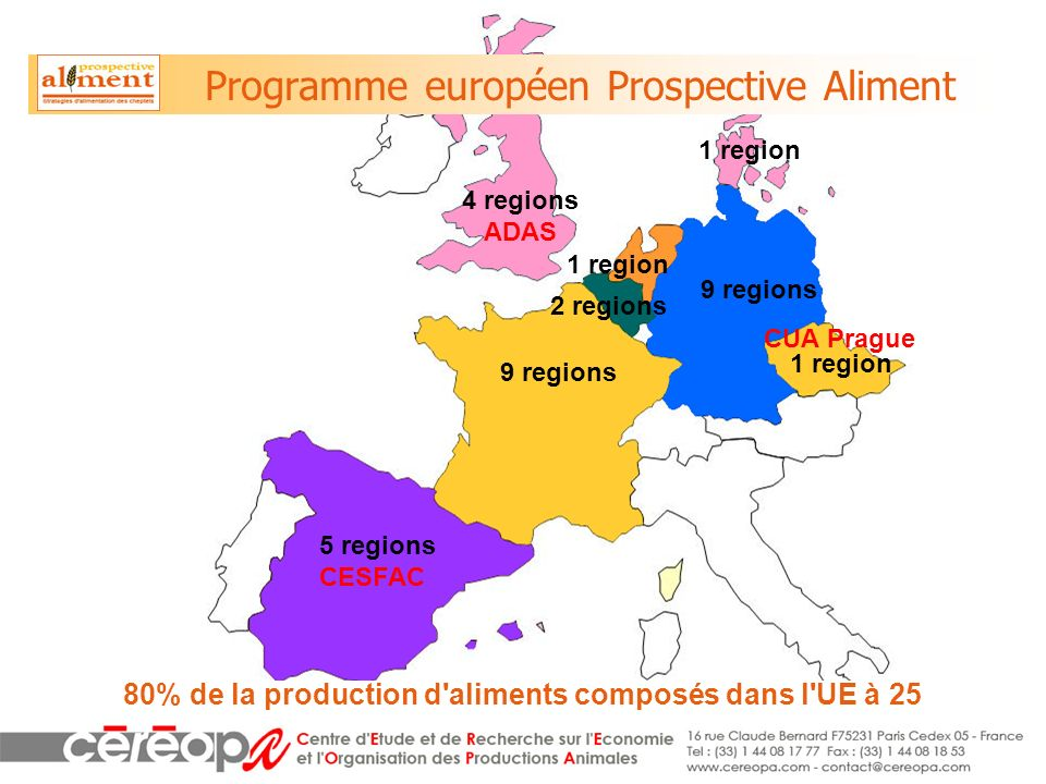 Programme européen Prospective Aliment