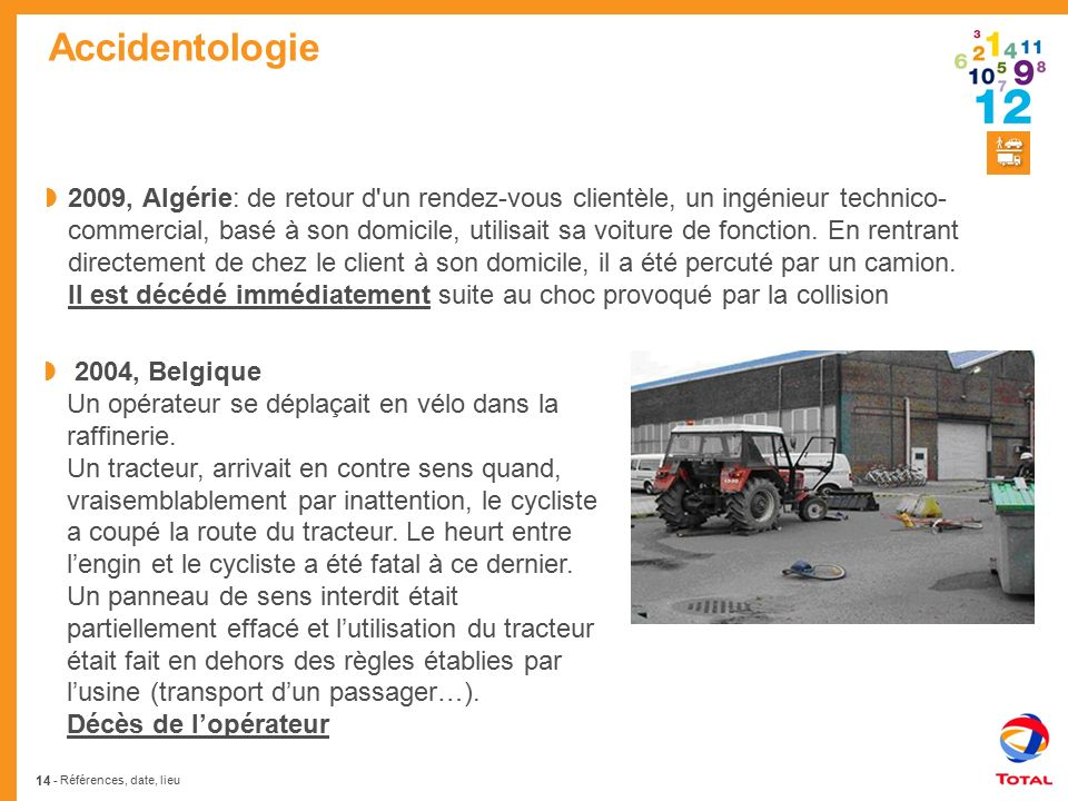 Accidentologie