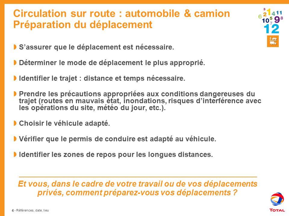 Circulation sur route : automobile & camion Préparation du déplacement