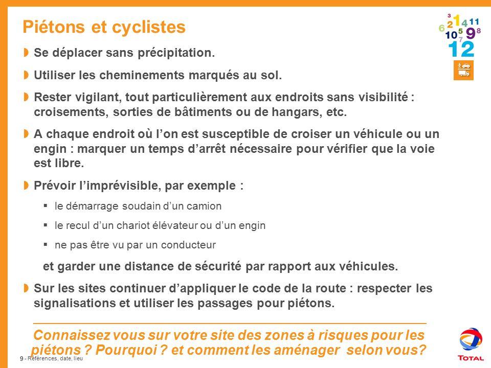 Piétons et cyclistes Se déplacer sans précipitation. Utiliser les cheminements marqués au sol.