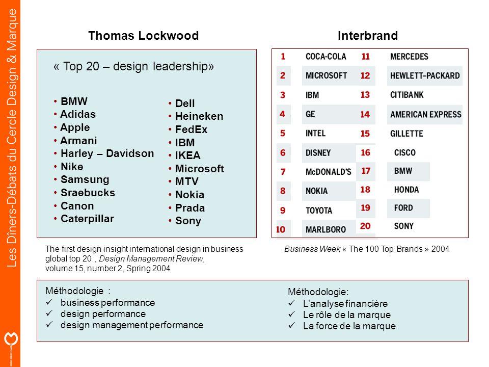 « Top 20 – design leadership»