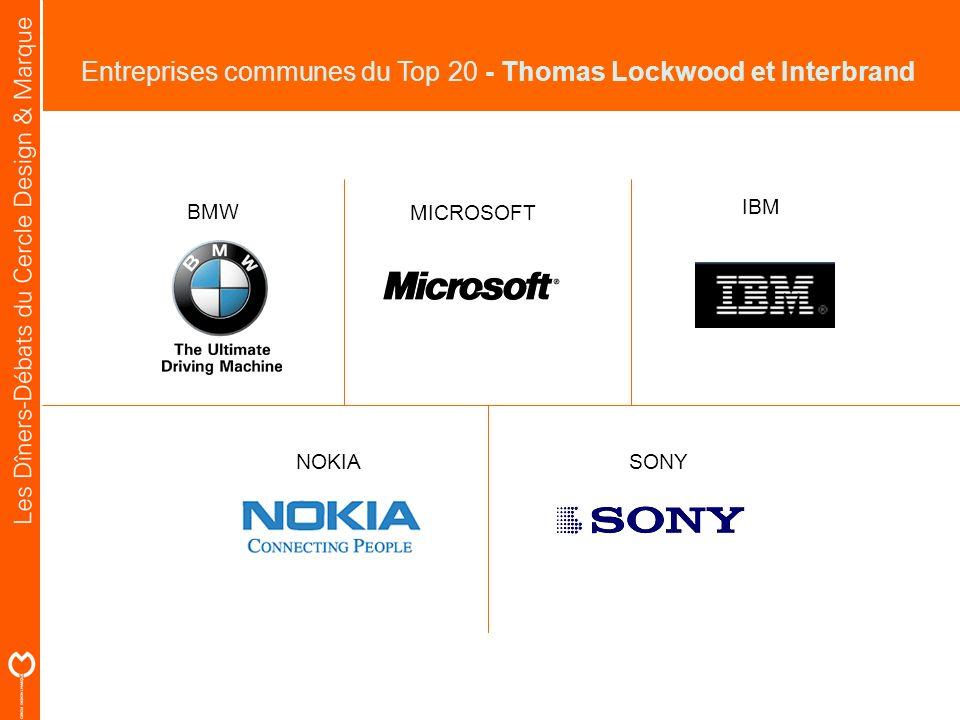 Entreprises communes du Top 20 - Thomas Lockwood et Interbrand