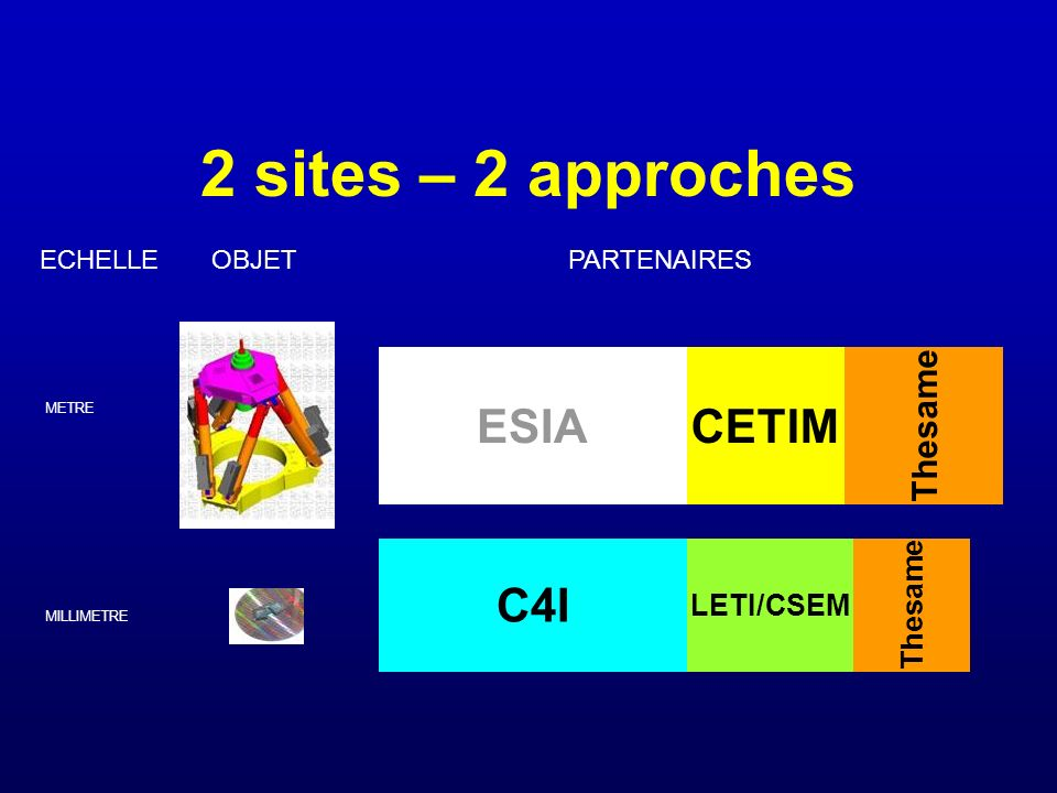 2 sites – 2 approches ESIA CETIM C4I Thesame Thesame LETI/CSEM