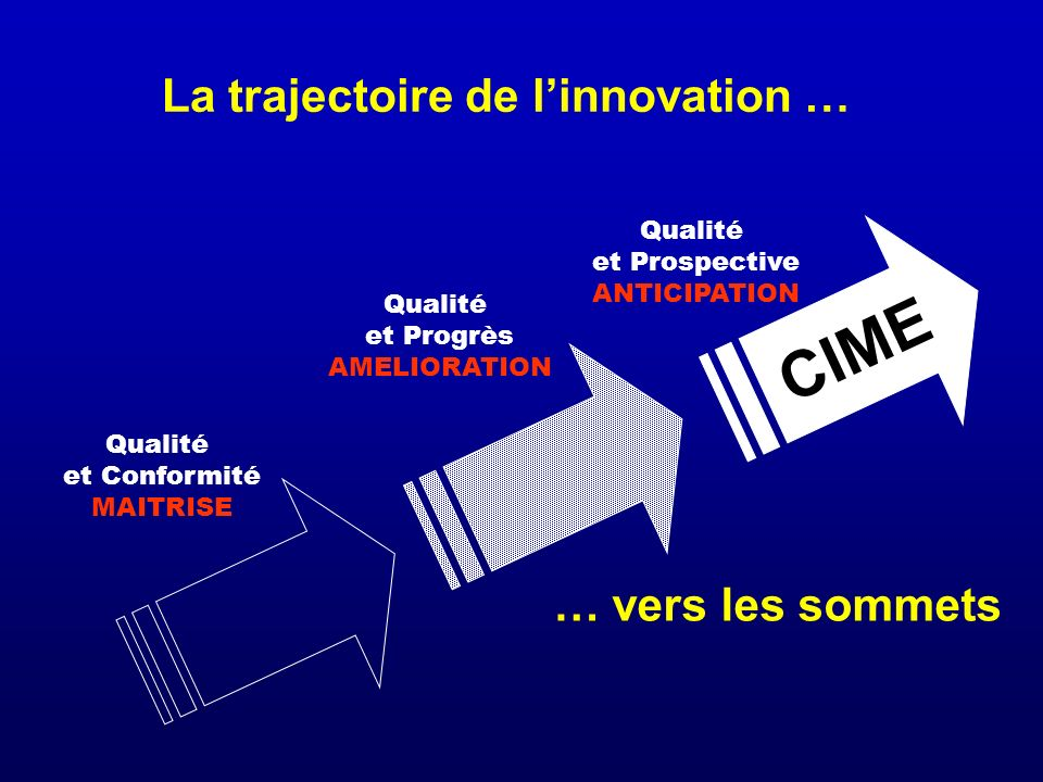 La trajectoire de l'innovation …
