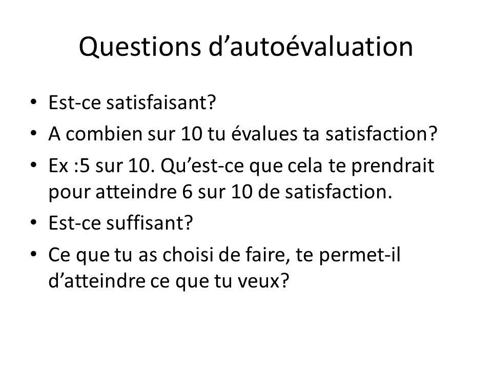 Questions d'autoévaluation
