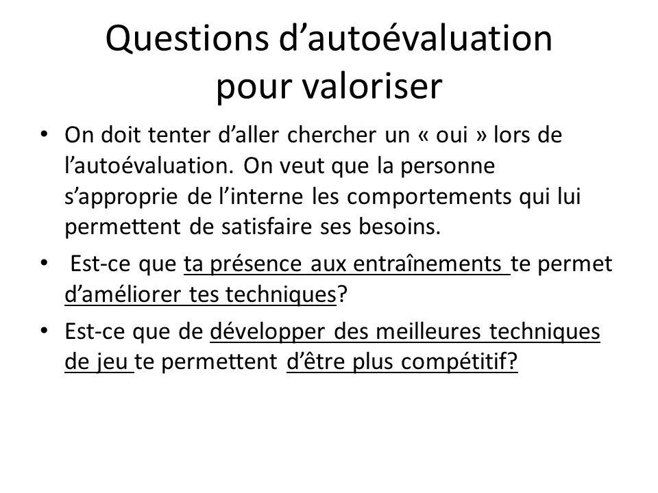 Questions d'autoévaluation pour valoriser