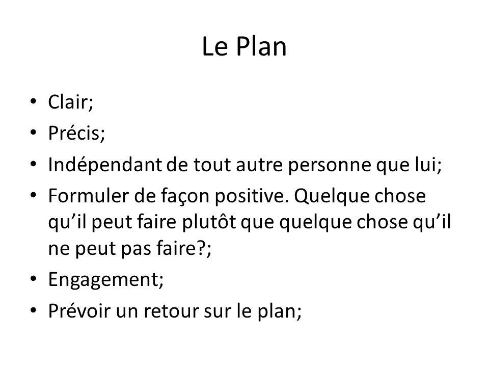 Le Plan Clair; Précis; Indépendant de tout autre personne que lui;