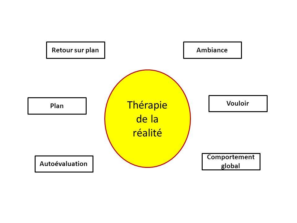 Thérapie de la réalité Retour sur plan Ambiance Vouloir Plan