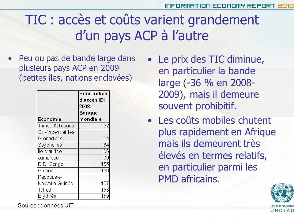 TIC : accès et coûts varient grandement d'un pays ACP à l'autre