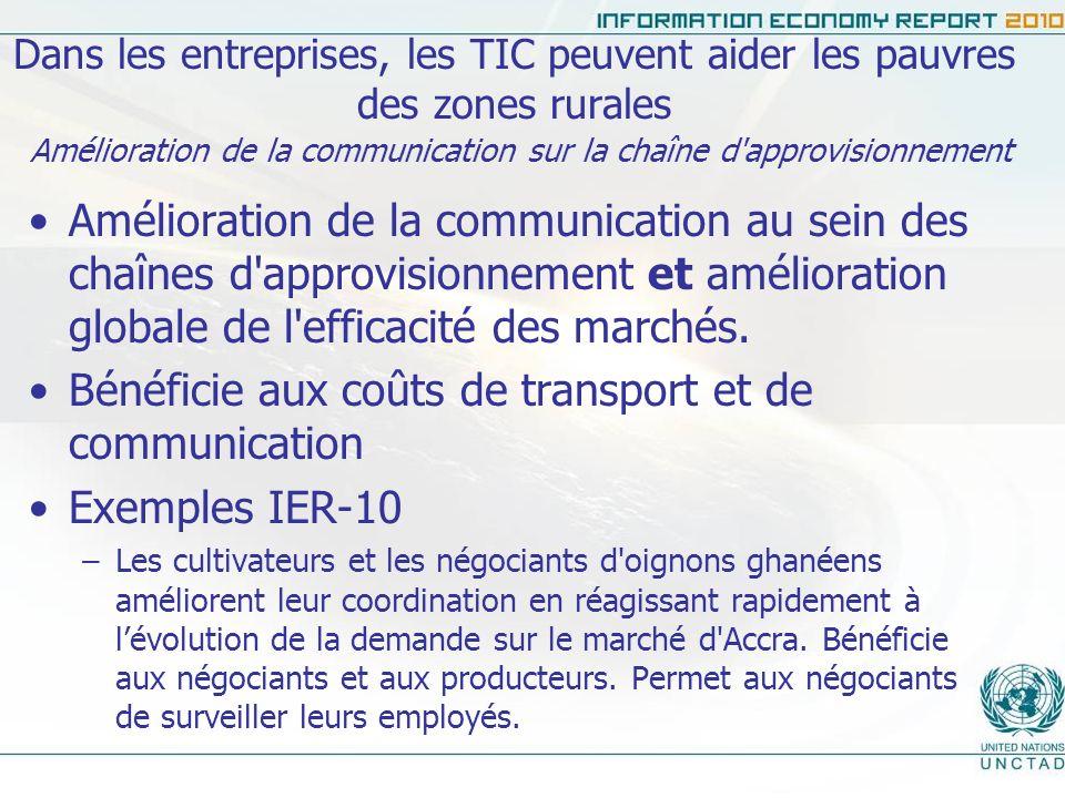Bénéficie aux coûts de transport et de communication Exemples IER-10
