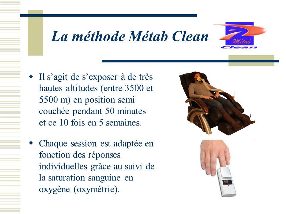 La méthode Métab Clean