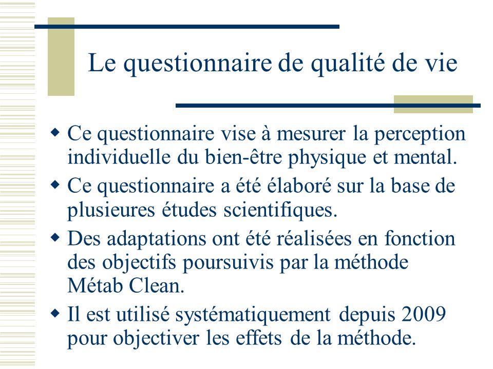 Le questionnaire de qualité de vie