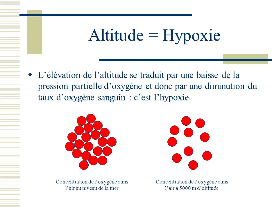 Altitude = Hypoxie