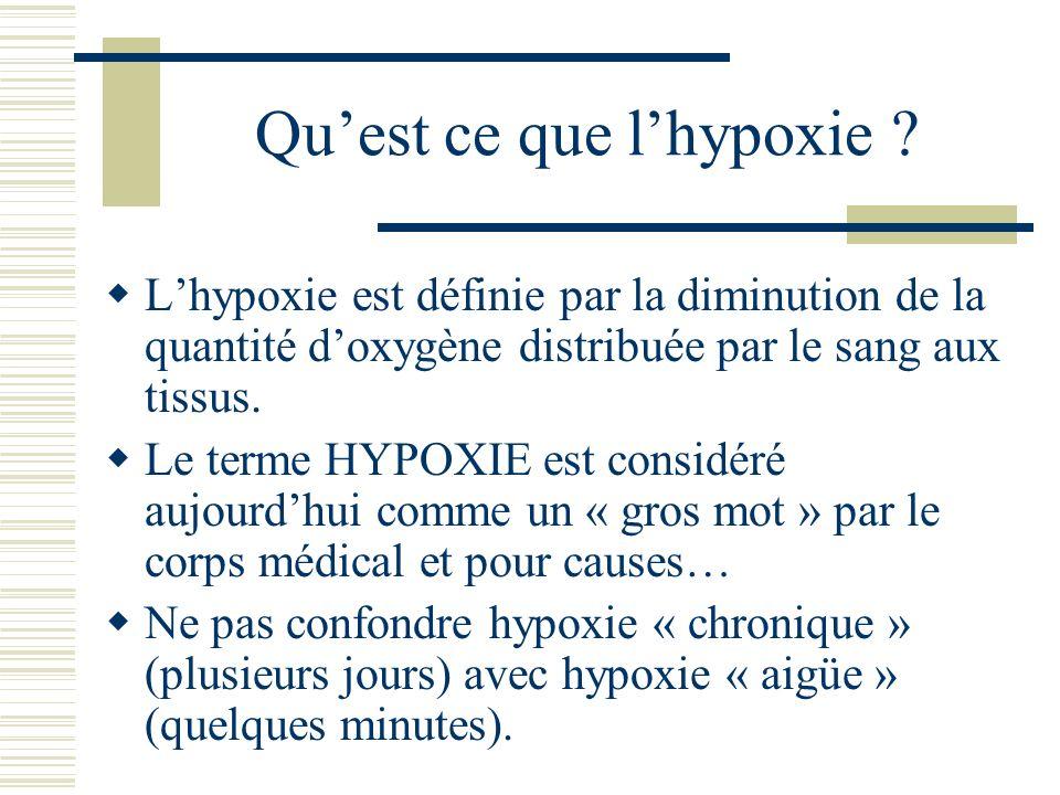Qu'est ce que l'hypoxie
