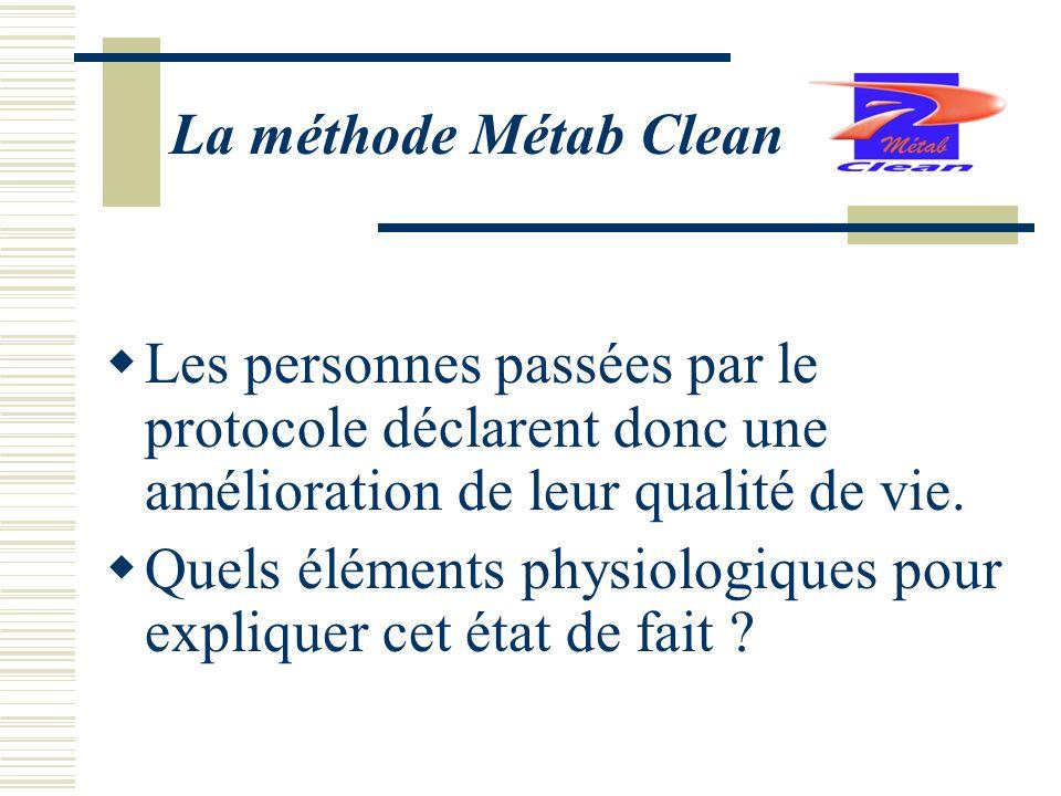 La méthode Métab Clean Les personnes passées par le protocole déclarent donc une amélioration de leur qualité de vie.