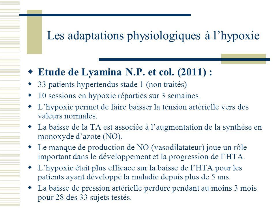 Les adaptations physiologiques à l'hypoxie