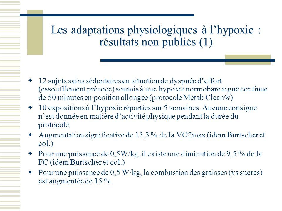 Les adaptations physiologiques à l'hypoxie : résultats non publiés (1)