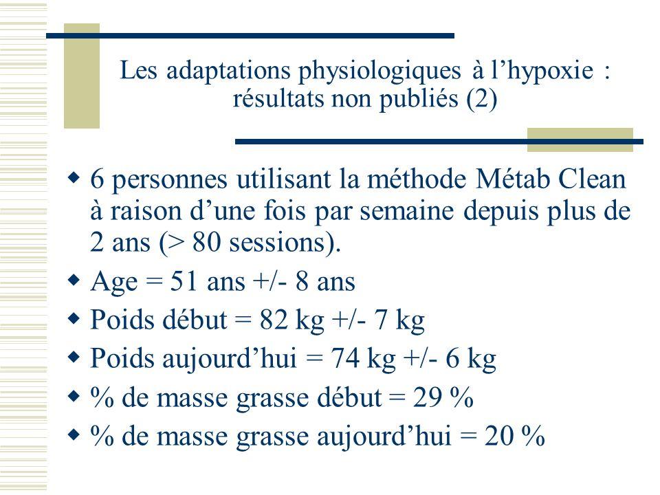 Les adaptations physiologiques à l'hypoxie : résultats non publiés (2)