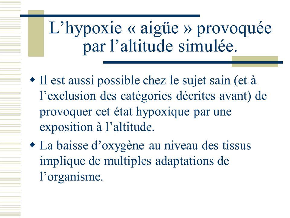 L'hypoxie « aigüe » provoquée par l'altitude simulée.