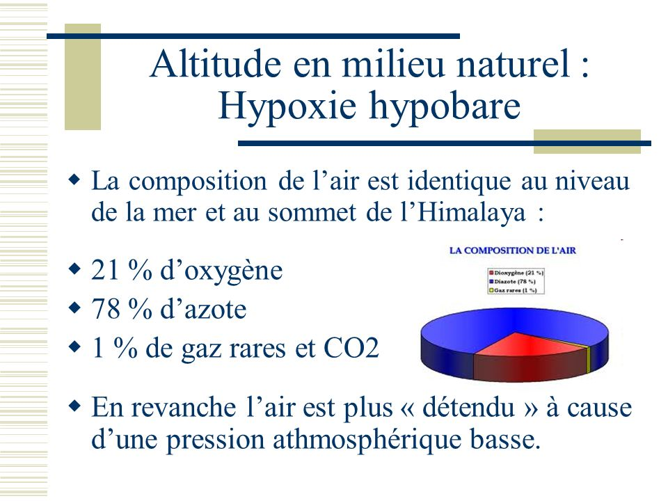 Altitude en milieu naturel : Hypoxie hypobare