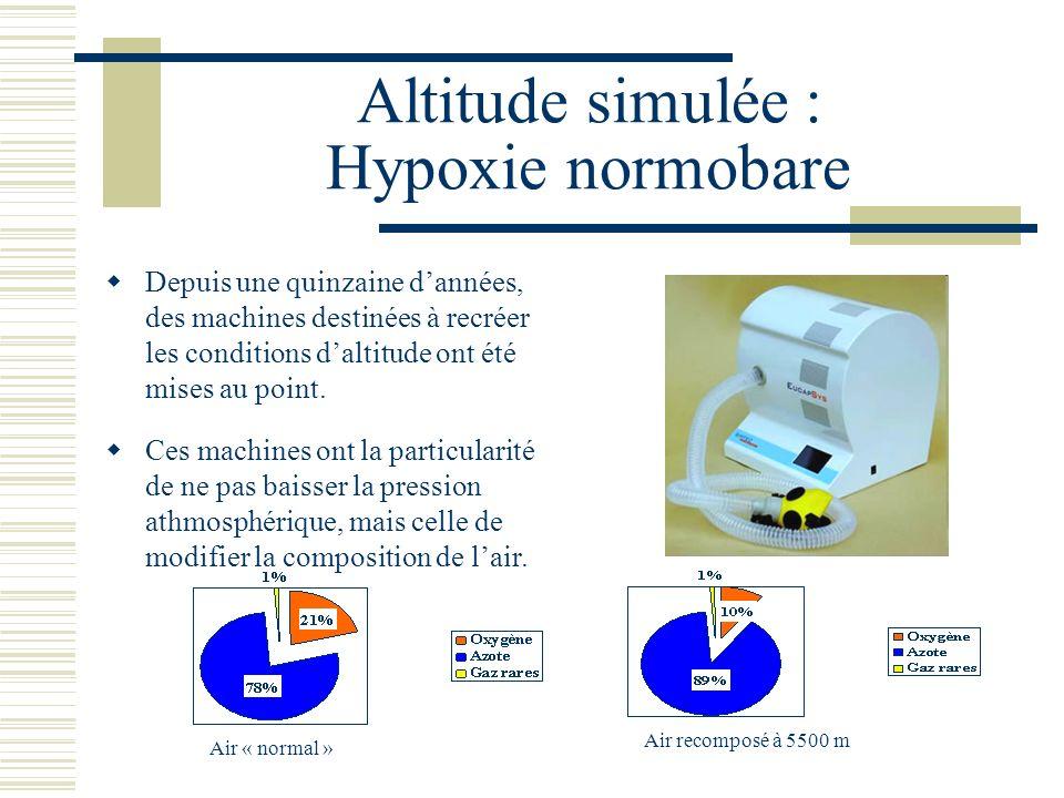 Altitude simulée : Hypoxie normobare