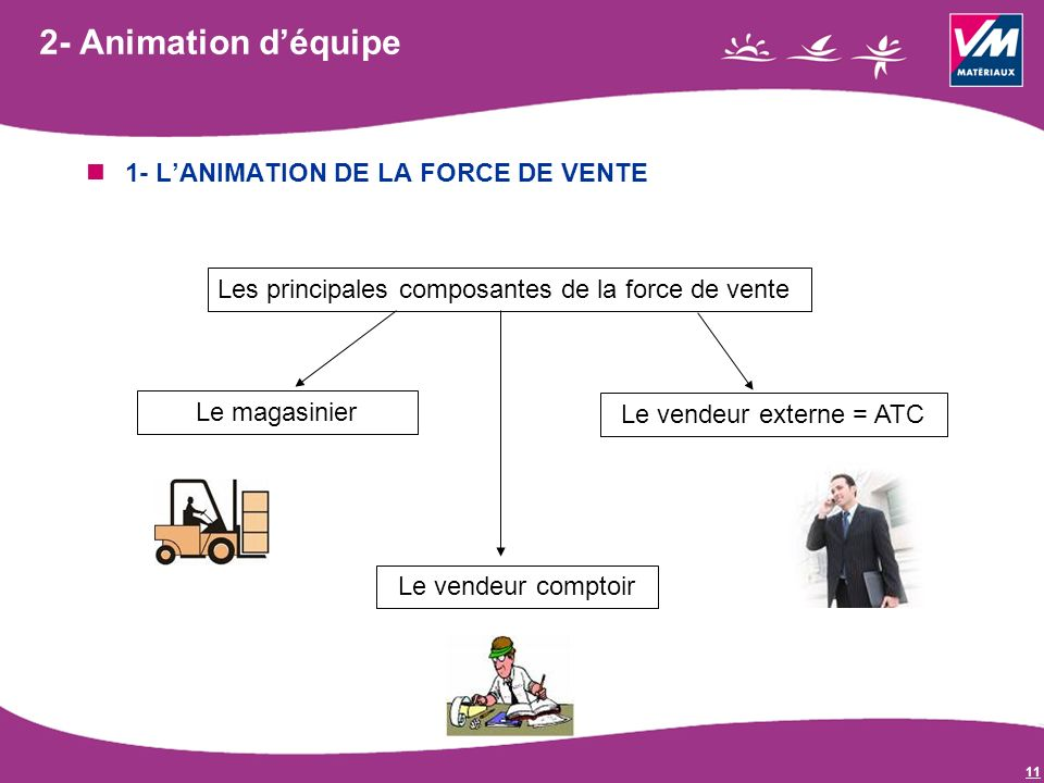 animation de la force de vente pdf