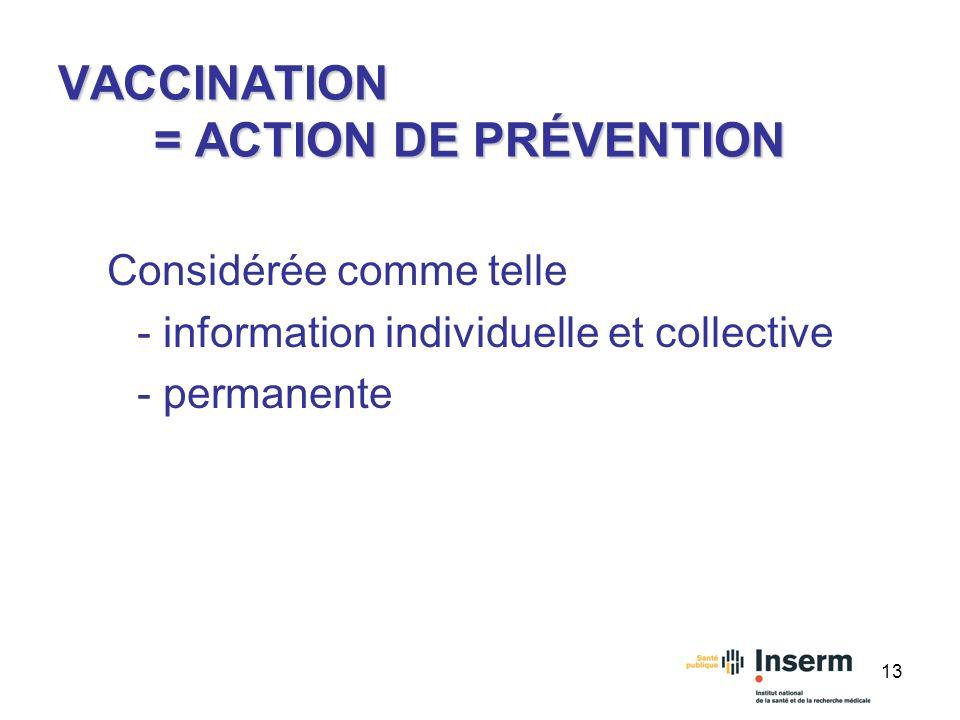 VACCINATION = ACTION DE PRÉVENTION