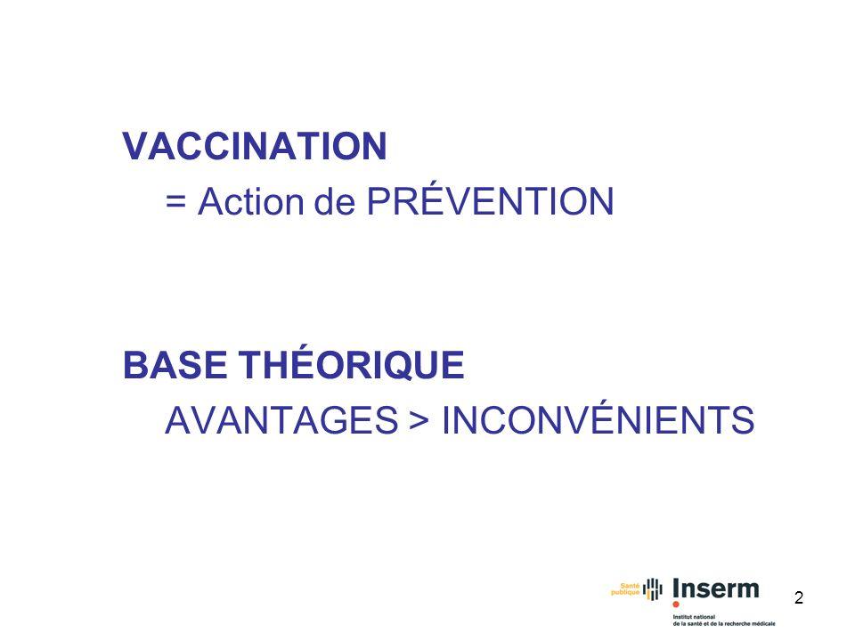 VACCINATION = Action de PRÉVENTION BASE THÉORIQUE AVANTAGES > INCONVÉNIENTS