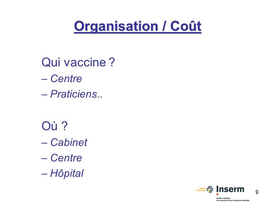 Organisation / Coût Qui vaccine Où Centre Praticiens.. Cabinet