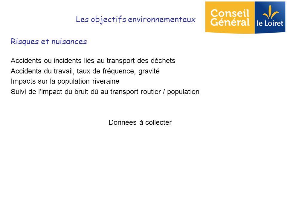 Les objectifs environnementaux
