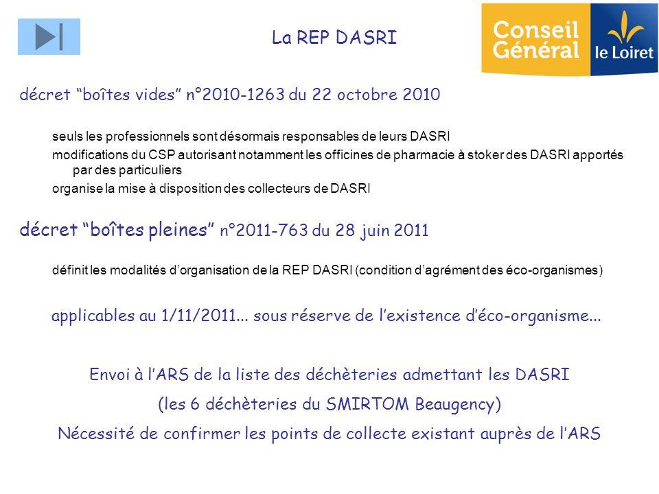 décret boîtes pleines n°2011-763 du 28 juin 2011