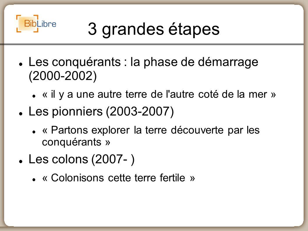 3 grandes étapes Les conquérants : la phase de démarrage (2000-2002)