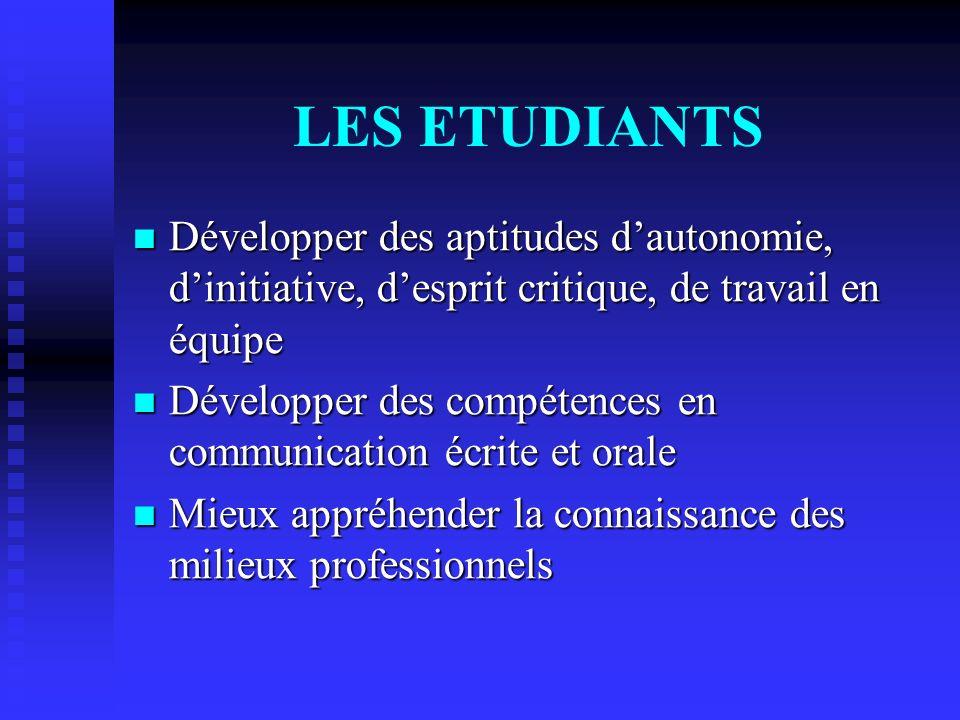 LES ETUDIANTS Développer des aptitudes d'autonomie, d'initiative, d'esprit critique, de travail en équipe.