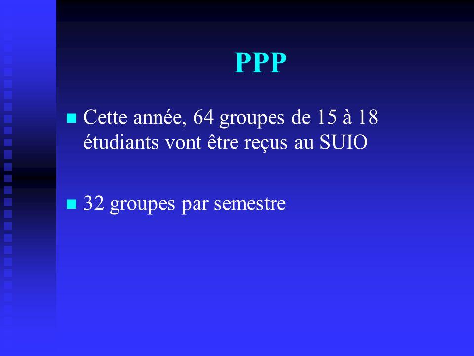 PPP Cette année, 64 groupes de 15 à 18 étudiants vont être reçus au SUIO 32 groupes par semestre