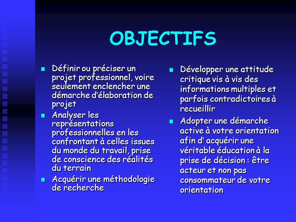 OBJECTIFS Définir ou préciser un projet professionnel, voire seulement enclencher une démarche d'élaboration de projet.