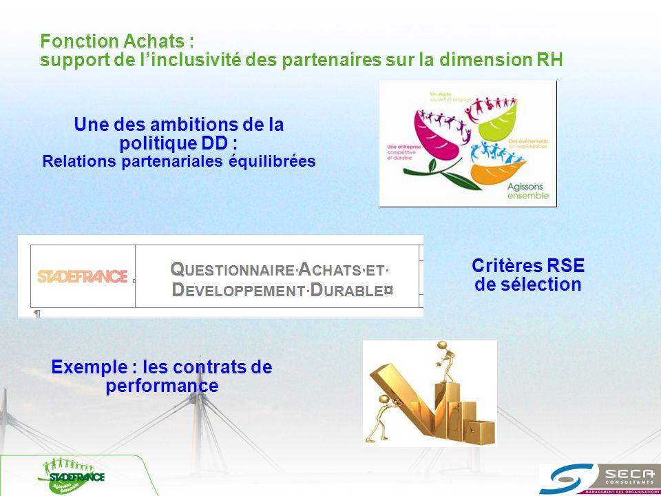 Critères RSE de sélection Exemple : les contrats de performance
