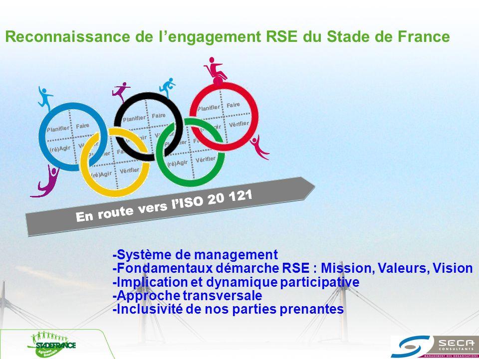Reconnaissance de l'engagement RSE du Stade de France