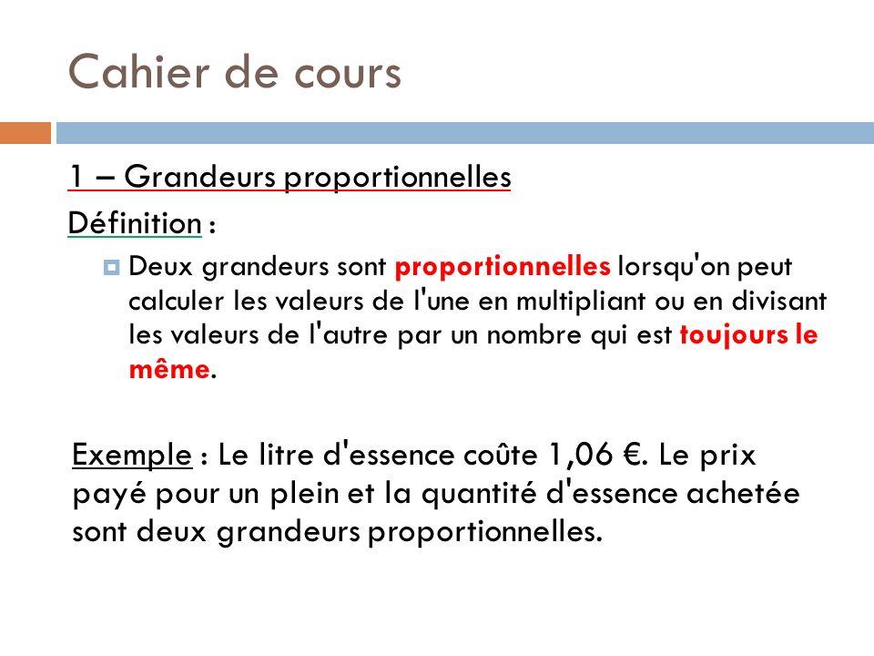 Cahier de cours 1 – Grandeurs proportionnelles Définition :