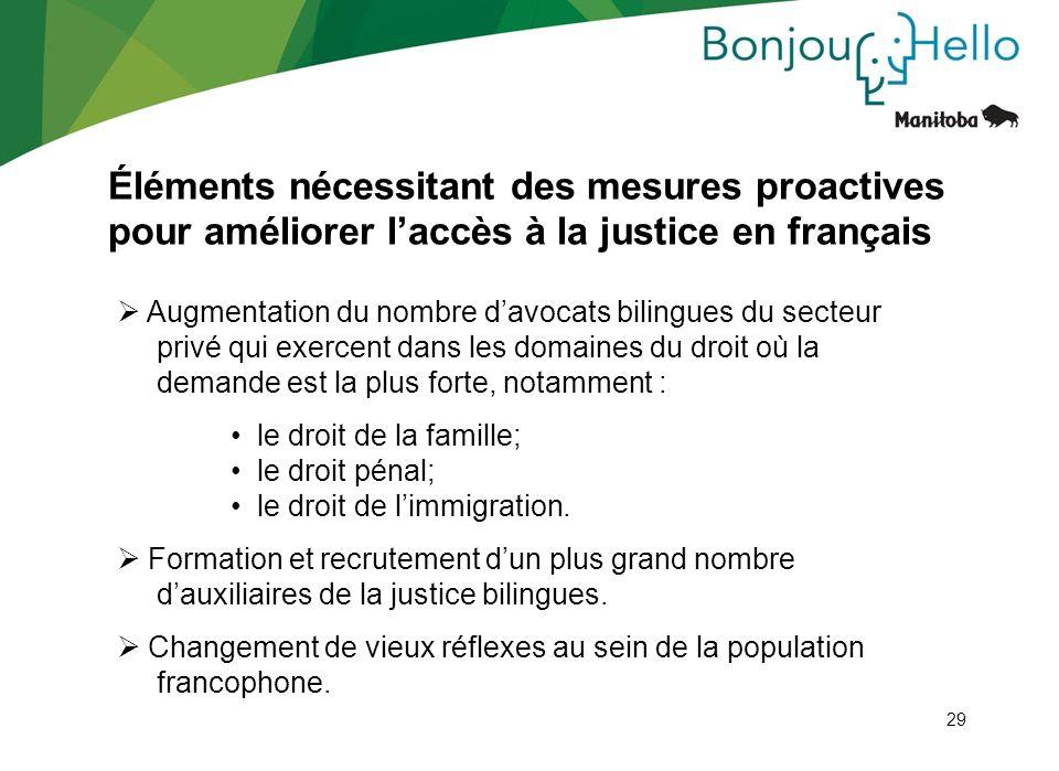 Éléments nécessitant des mesures proactives pour améliorer l'accès à la justice en français
