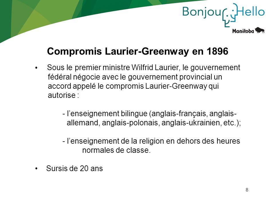 Compromis Laurier-Greenway en 1896