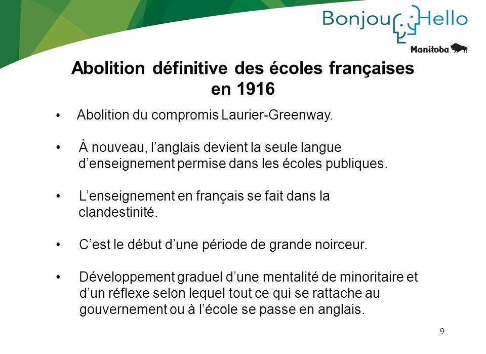 Abolition définitive des écoles françaises en 1916