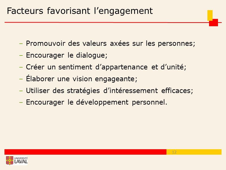 Facteurs favorisant l'engagement