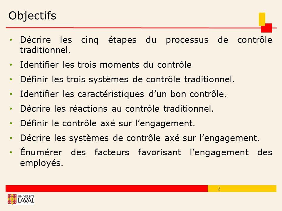 Objectifs Décrire les cinq étapes du processus de contrôle traditionnel. Identifier les trois moments du contrôle.
