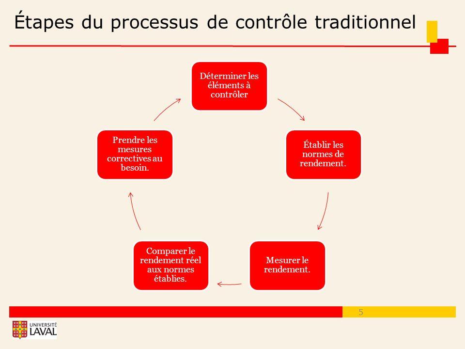 Étapes du processus de contrôle traditionnel