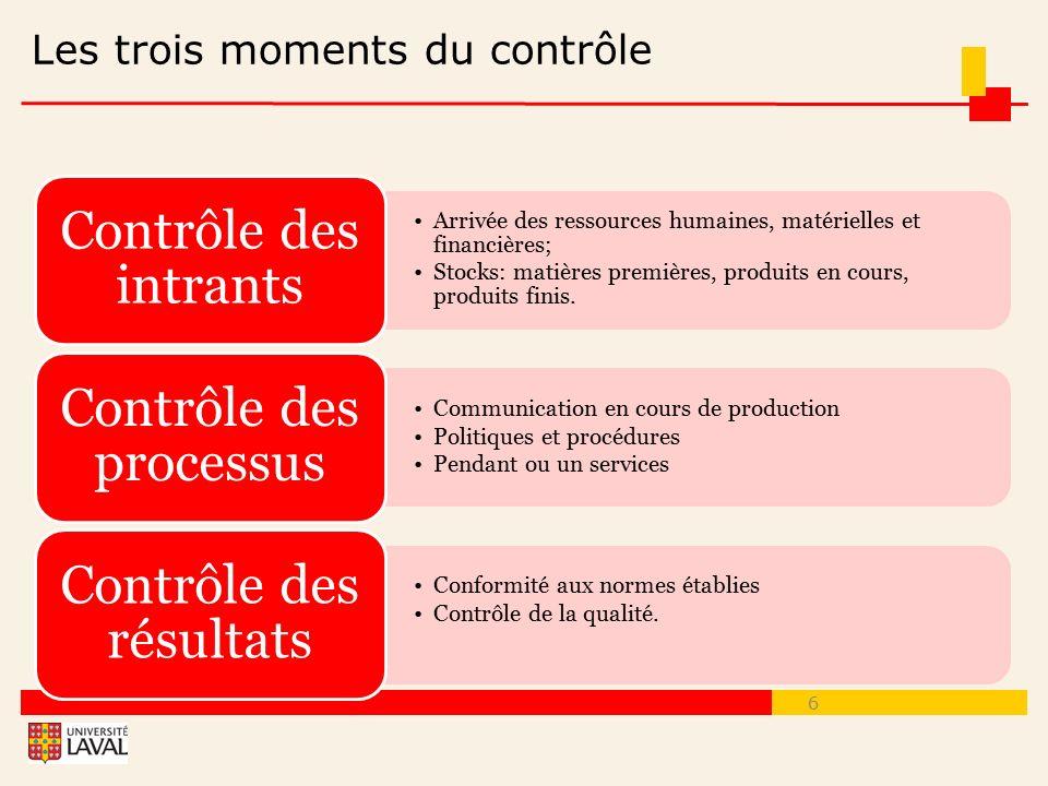Les trois moments du contrôle