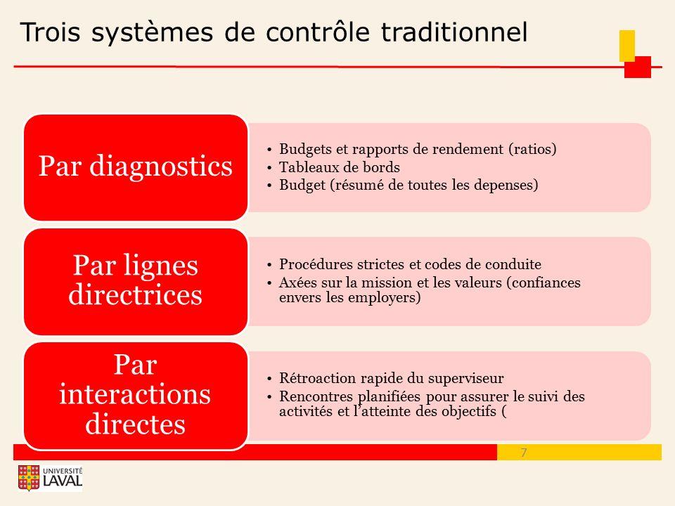 Trois systèmes de contrôle traditionnel