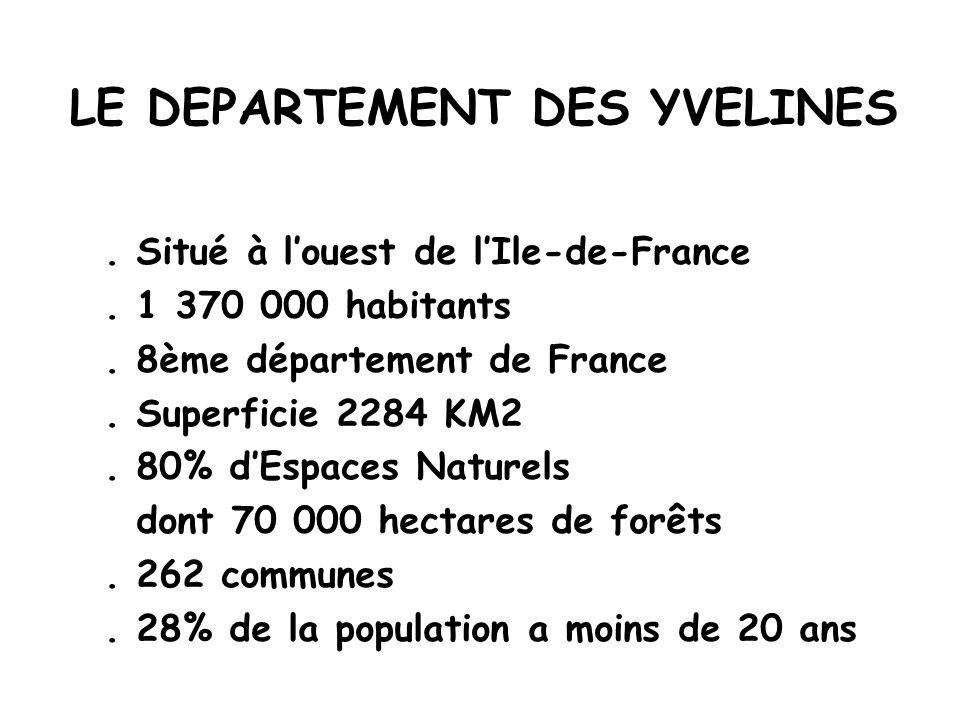 LE DEPARTEMENT DES YVELINES